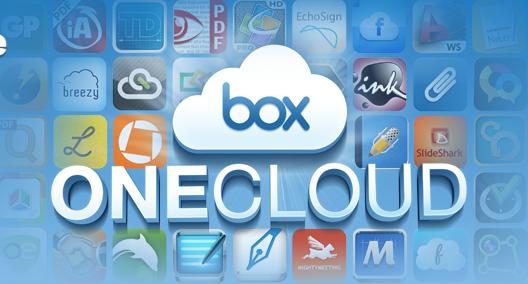 Box.com - file sharing and more